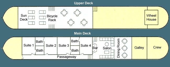 Horizon's Deck Plan